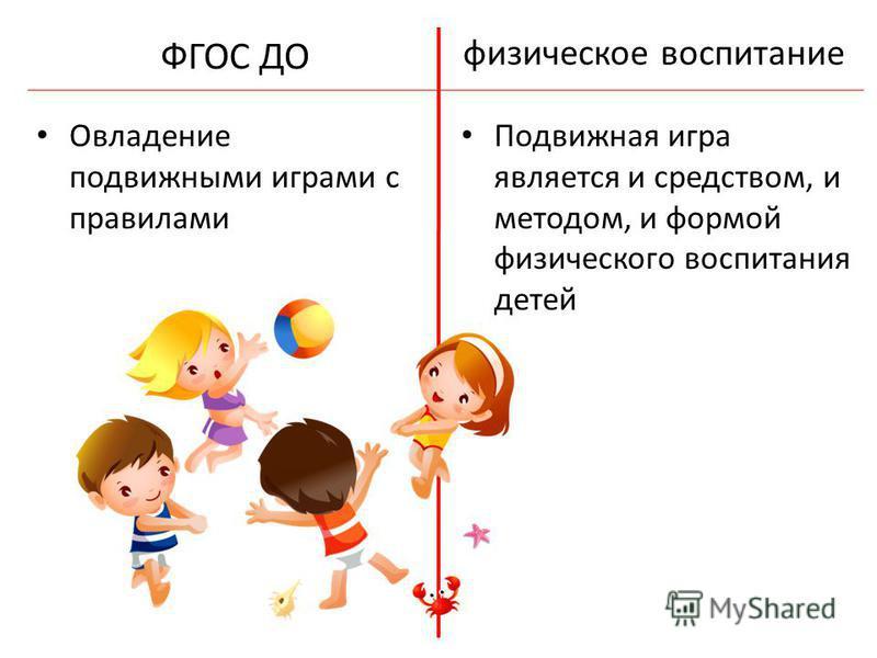 ФГОС ДО Овладение подвижными играми с правилами физическое воспитание Подвижная игра является и средством, и методом, и формой физического воспитания детей