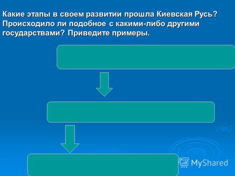 Какие этапы в своем развитии прошла Киевская Русь? Происходило ли подобное с какими-либо другими государствами? Приведите примеры.