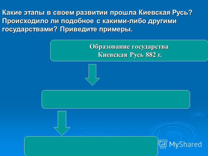 Образование государства Киевская Русь 882 г. Киевская Русь 882 г. Какие этапы в своем развитии прошла Киевская Русь? Происходило ли подобное с какими-либо другими государствами? Приведите примеры.