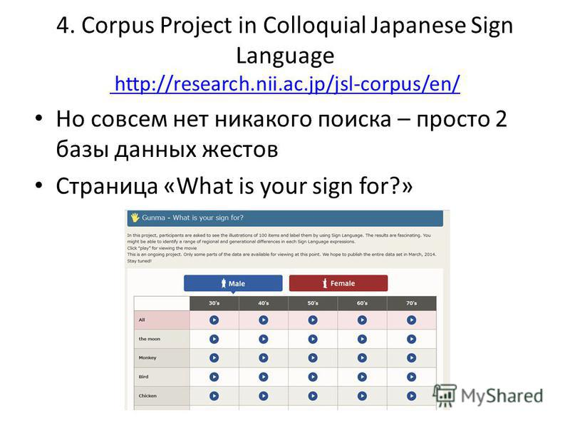 4. Corpus Project in Colloquial Japanese Sign Language http://research.nii.ac.jp/jsl-corpus/en/ http://research.nii.ac.jp/jsl-corpus/en/ Но совсем нет никакого поиска – просто 2 базы данных жестов Страница «What is your sign for?»