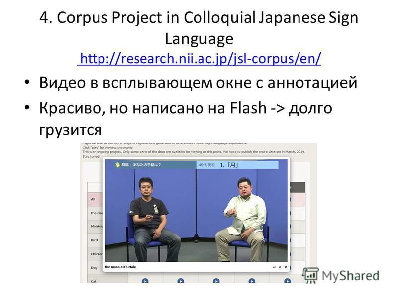 4. Corpus Project in Colloquial Japanese Sign Language http://research.nii.ac.jp/jsl-corpus/en/ http://research.nii.ac.jp/jsl-corpus/en/ Видео в всплывающем окне с аннотацией Красиво, но написано на Flash -> долго грузится