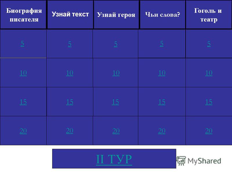 Первый - синий тур Игрокам предлагается 5 тем, включающих в себя по 4 вопроса. Вопросы оценены баллами от 5 до 20, в зависимости от сложности. Игроки выбирают тему, затем вопрос. Ведущий задает вопрос, отвечает на него тот, кто первым поднимет руку.