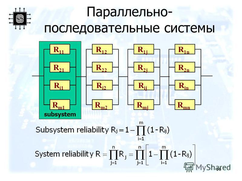 16 subsystem Параллельно- последовательные системы R 1j R 2j R ij R mj R 1n R 2n R in R mn R 12 R 22 R i2 R m2 R 11 R 21 R i1 R m1