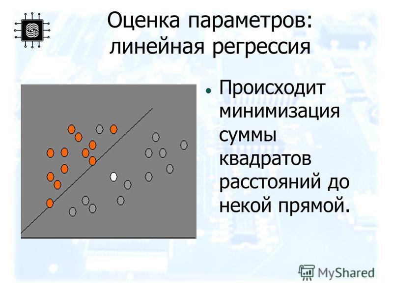 Оценка параметров: линейная регрессия Происходит минимизация суммы квадратов расстояний до некой прямой.