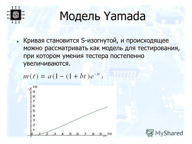 Модель Yamada Кривая становится S-изогнутой, и происходящее можно рассматривать как модель для тестирования, при котором умения тестера постепенно увеличиваются.