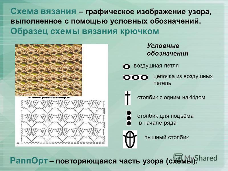 Схема вязания – графическое изображение узора, выполненное с помощью условных обозначений. Образец схемы вязания ключком Условные обозначения Рапп Орт – повторяющаяся часть узора (схемы). воздушная петля цепочка из воздушных петель столбик с одним на