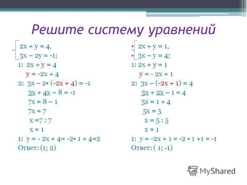 Решите систему уравнений 2 х + у = 4, 3 х – 2 у = -1; 1: 2 х + у = 4 у = -2 х + 4 2: 3 х – 2 (-2 х + 4) = -1 3 х + 4 х – 8 = -1 7 х = 8 – 1 7 х = 7 х =7 : 7 х = 1 1: у = - 2 х + 4= -2 1 + 4=2 Ответ: (1; 2) 2 х + у = 1, 3 х – у = 4; 1: 2 х + у = 1 у =