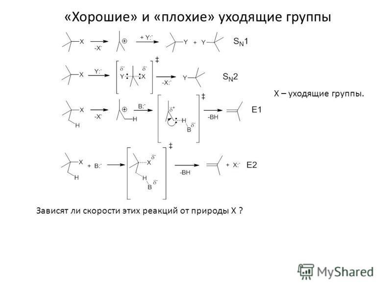 «Хорошие» и «плохие» уходящие группы X – уходящие группы. Зависят ли скорости этих реакций от природы X ?