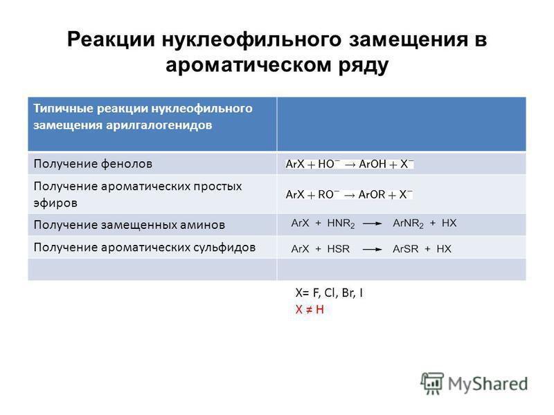 Реакции нуклеофильного замещения в ароматическом ряду Типичные реакции нуклеофильного замещения арилгалогенидов Получение фенолов Получение ароматических простых эфиров Получение замещенных аминов Получение ароматических сульфидов X= F, Cl, Br, I X H