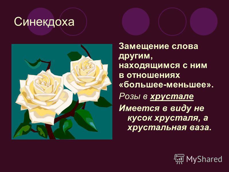 Синекдоха Замещение слова другим, находящимся с ним в отношениях «большее-меньшее». Розы в хрустале Имеется в виду не кусок хрусталя, а хрустальная ваза.