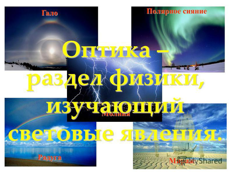 Полярное сияние Гало Радуга Мираж Молния Оптика – раздел физики, изучающий световые явления.
