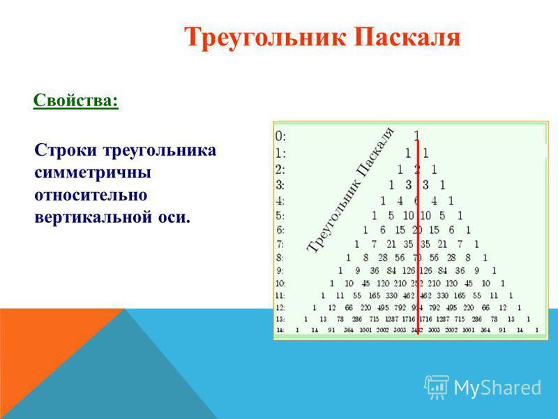 Строки треугольника симметричны относительно вертикальной оси. Свойства: Треугольник Паскаля