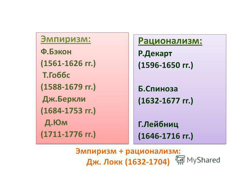 Эмпиризм: Ф.Бэкон (1561-1626 гг.) Т.Гоббс (1588-1679 гг.) Дж.Беркли (1684-1753 гг.) Д.Юм (1711-1776 гг.) Эмпиризм: Ф.Бэкон (1561-1626 гг.) Т.Гоббс (1588-1679 гг.) Дж.Беркли (1684-1753 гг.) Д.Юм (1711-1776 гг.) Рационализм: Р.Декарт (1596-1650 гг.) Б.