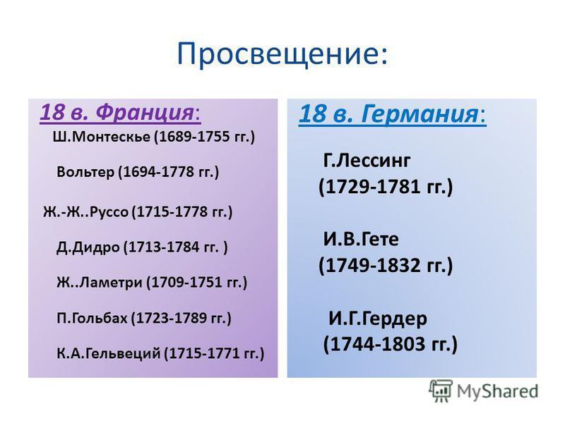Просвещение: 18 в. Франция: Ш.Монтескье (1689-1755 гг.) Вольтер (1694-1778 гг.) Ж.-Ж..Руссо (1715-1778 гг.) Д.Дидро (1713-1784 гг. ) Ж..Ламетри (1709-1751 гг.) П.Гольбах (1723-1789 гг.) К.А.Гельвеций (1715-1771 гг.) 18 в. Германия: Г.Лессинг (1729-17