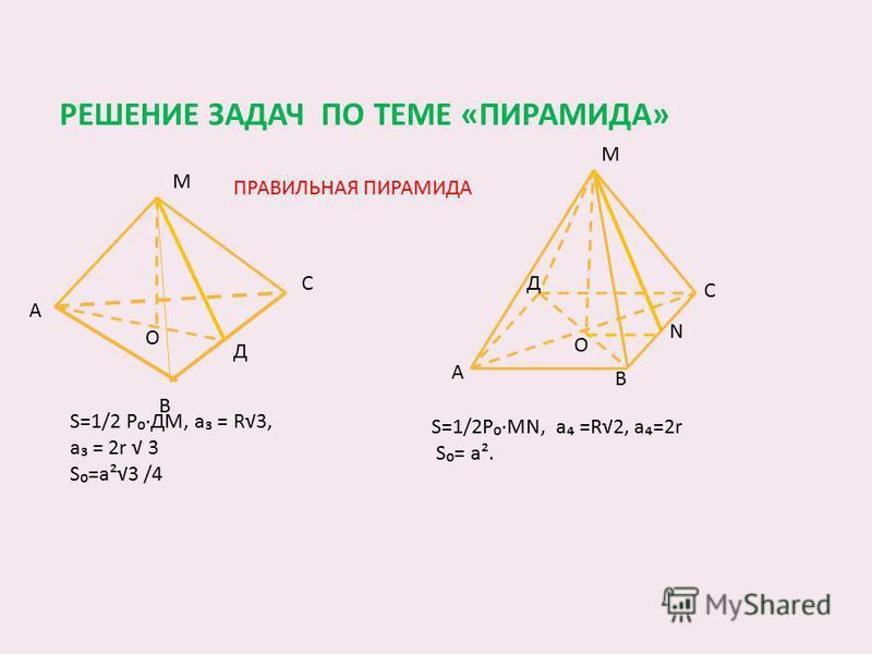 РЕШЕНИЕ ЗАДАЧ ПО ТЕМЕ «ПИРАМИДА» А М В С Д О М А В С Д О ПРАВИЛЬНАЯ ПИРАМИДА N S=1/2 Р·ДМ, а = R3, а = 2r 3 S=а²3 /4 S=1/2Р·MN, а =R2, а=2r S= а².