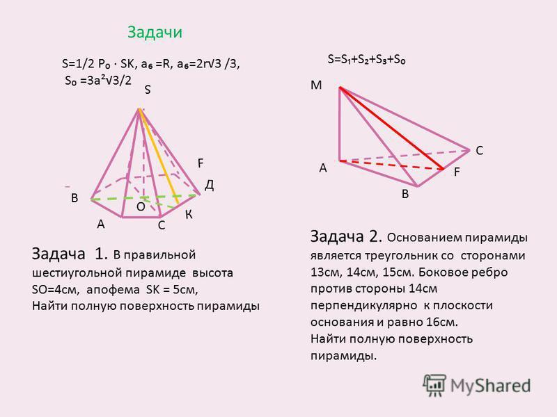 S А В С Д F Задачи А В С М F S=1/2 Р · SK, а =R, а=2r3 /3, Ѕ =3 а²3/2 К S=S+S+S+S Задача 1. В правильной шестиугольной пирамиде высота SO=4 см, апофема SK = 5 см, Найти полную поверхность пирамиды Задача 2. Основанием пирамиды является треугольник со