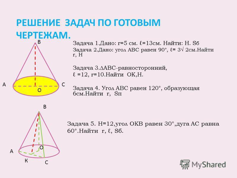 РЕШЕНИЕ ЗАДАЧ ПО ГОТОВЫМ ЧЕРТЕЖАМ. Задача 1.Дано: r=5 см. =13 см. Найти: H. Ѕ б Задача 2.Дано: угол АВС равен 90°, = 3 2 см.Найти r, Н Задача 3.АВС-равносторонний, =12, r=10. Найти ОК,H. Задача 4. Угол АВС равен 120°, образующая 6 см.Найти r, Sп С В