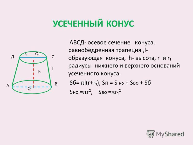 УСЕЧЕННЫЙ КОНУС АВСД- осевое сечение конуса, равнобедренная трапеция,l- образующая конуса, h- высота, r и r радиусы нижнего и верхнего оснований усеченного конуса. Sб= πl(r+r), Sп = S но + S во + Sб S но =πr², S во =πr² А В СД О О l h r r