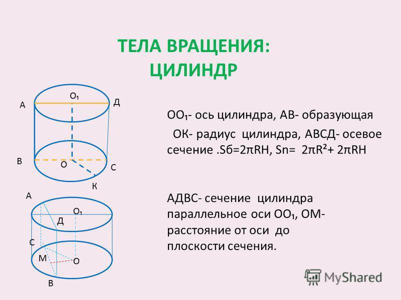 ТЕЛА ВРАЩЕНИЯ: ЦИЛИНДР ОО- ось цилиндра, АВ- образующая ОК- радиус цилиндра, АВСД- осевое сечение.Sб=2πRH, Sn= 2πR²+ 2πRH О О А В Д С К О О А В С Д М АДВС- сечение цилиндра параллельное оси ОО, ОМ- расстояние от оси до плоскости сечения.
