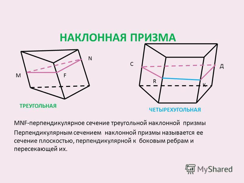 НАКЛОННАЯ ПРИЗМА МNF-перпендикулярное сечение треугольной наклонной призмы Перпендикулярным сечением наклонной призмы называется ее сечение плоскостью, перпендикулярной к боковым ребрам и пересекающей их. ТРЕУГОЛЬНАЯ ЧЕТЫРЕХУГОЛЬНАЯ М N F С Д К R