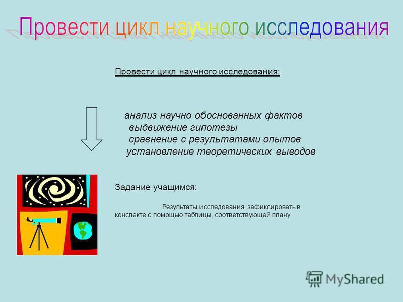 Цель: Провести цикл научного исследования: Провести цикл научного исследования: анализ научно обоснованных фактов выдвижение гипотезы сравнение с результатами опытов установление теоретических выводов Задание учащимся: Результаты исследования зафикси