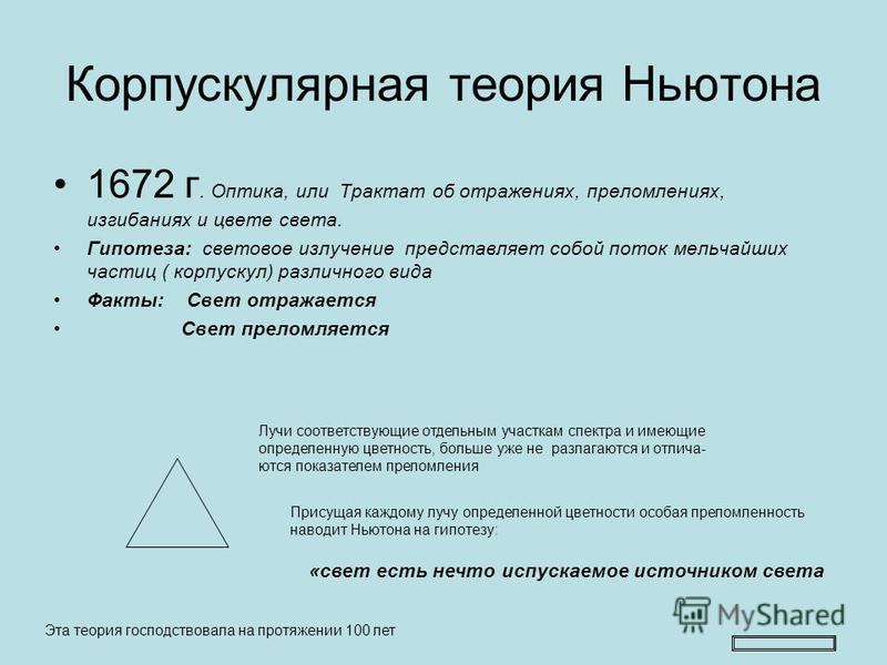 Корпускулярная теория Ньютона 1672 г. Оптика, или Трактат об отражениях, преломлениях, изгибаниях и цвете света. Гипотеза: световое излучение представляет собой поток мельчайших частиц ( корпускул) различного вида Факты: Свет отражается Свет преломля