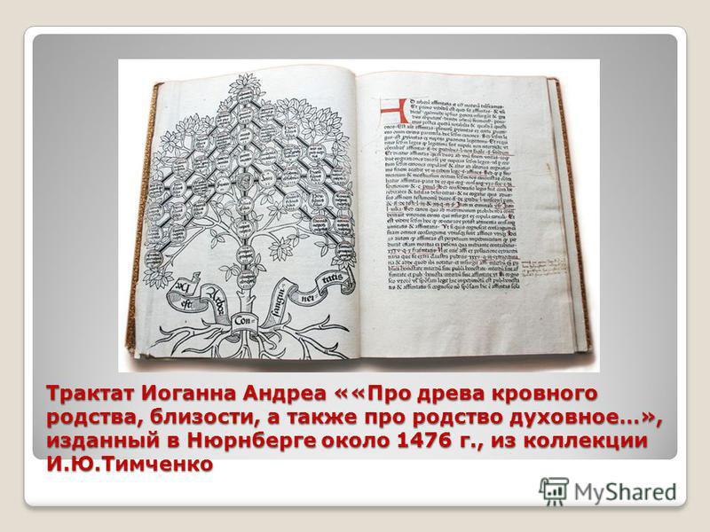 Трактат Иоганна Андреа ««Про древа кровного родства, близости, а также про родство духовное…», изданный в Нюрнберге около 1476 г., из коллекции И.Ю.Тимченко