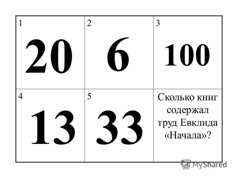 123 45 Сколько книг содержал труд Евклида «Начала»? 20 6 100 1333