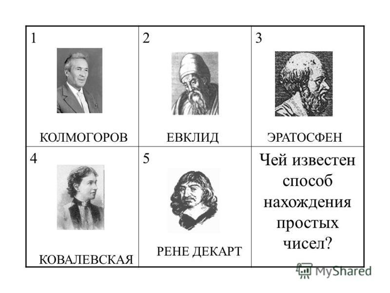 123 45 Чей известен способ нахождения простых чисел? КОЛМОГОРОВЕВКЛИДЭРАТОСФЕН РЕНЕ ДЕКАРТ КОВАЛЕВСКАЯ