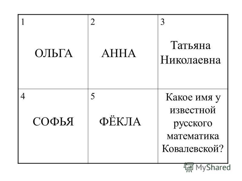 123 45 Какое имя у известной русского математика Ковалевской? АННАОЛЬГА Татьяна Николаевна СОФЬЯФЁКЛА