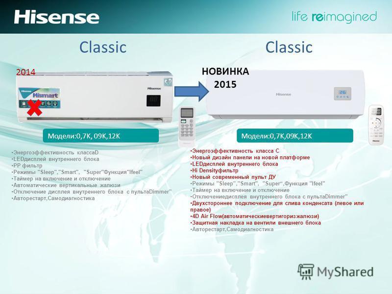 Classic Модели:0,7K,09K,12K Энергоэффективность классаD LEDдисплей внутреннего блока PP фильтр Режимы