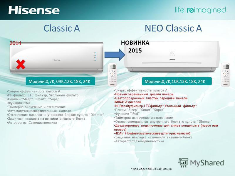 Classic A Модели:0,7K, 09K,12K, 18K, 24K Модели:0,7K,10K,13K, 18K, 24K Энергоэффективность класса А PP фильтр, LTC фильтр, Угольный фильтр Режимы