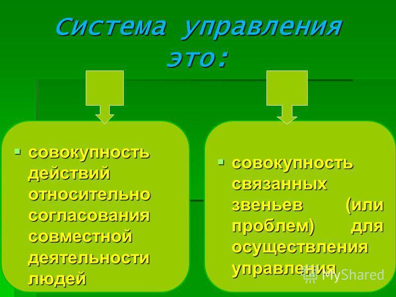 Система управления это: совокупность действий относительно согласования совместной деятельности людей совокупность действий относительно согласования совместной деятельности людей совокупность связанных звеньев (или проблем) для осуществления управле