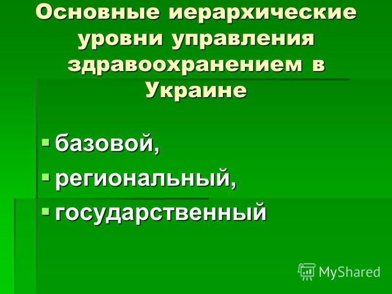Основные иерархические уровни управления здравоохранением в Украине базовой, базовой, региональный, региональный, государственный государственный