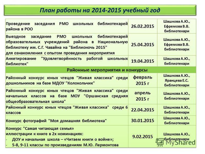 План работы на 2014-2015 учебный год
