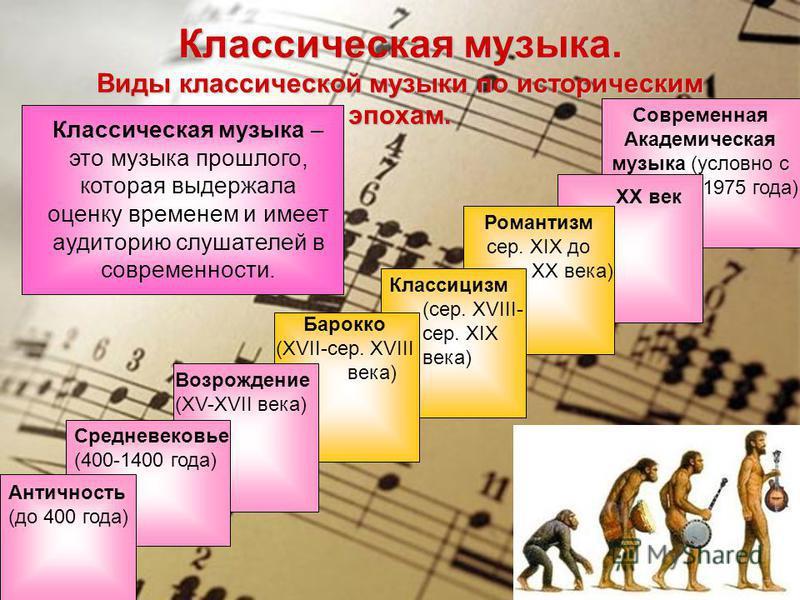 Классическая музыка. Виды классической музыки по историческим эпохам. Классическая музыка – это музыка прошлого, которая выдержала оценку временем и имеет аудиторию слушателей в современности. Античность (до 400 года) Средневековье (400-1400 года) Во