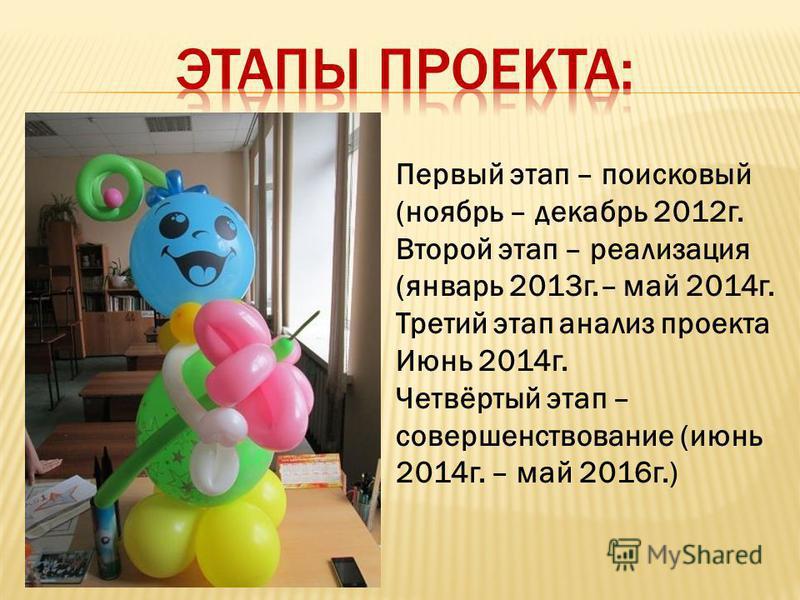 Первый этап – поисковый (ноябрь – декабрь 2012 г. Второй этап – реализация (январь 2013 г.– май 2014 г. Третий этап анализ проекта Июнь 2014 г. Четвёртый этап – совершенствование (июнь 2014 г. – май 2016 г.)