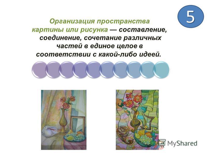 Организация пространства картины или рисунка составление, соединение, сочетание различных частей в единое целое в соответствии с какой-либо идеей. 5