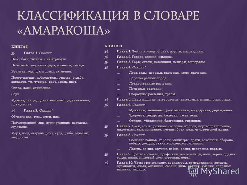КЛАССИФИКАЦИЯ В СЛОВАРЕ «АМАРАКОША» КНИГА I Глава 1. Секции: Небо, боги, титаны и их атрибуты. Небесный свод, атмосфера, планеты, звезды. Времена года, фазы луны, затмения. Преступление, добродетель, счастье, судьба, характер, ум, чувства, вкус, запа