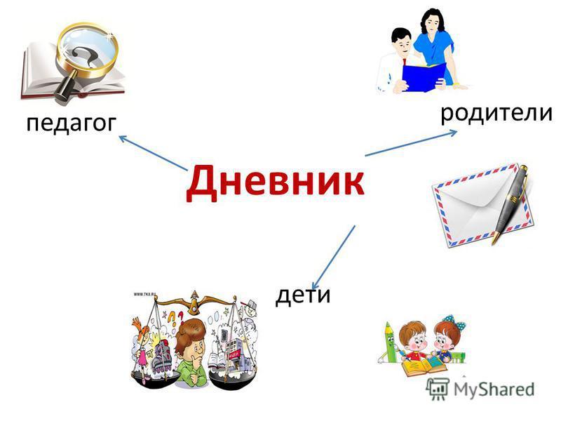Дневник родители дети педагог