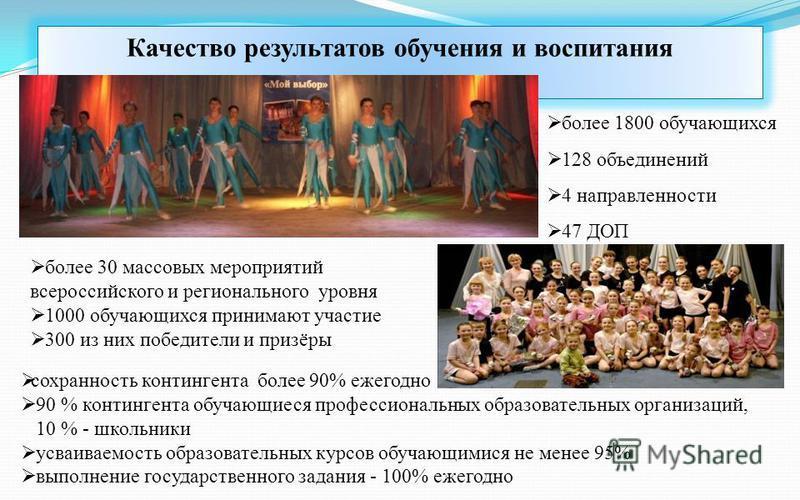 Качество результатов обучения и воспитания более 1800 обучающихся 128 объединений 4 направленности 47 ДОП более 30 массовых мероприятий всероссийского и регионального уровня 1000 обучающихся принимают участие 300 из них победители и призёры сохраннос
