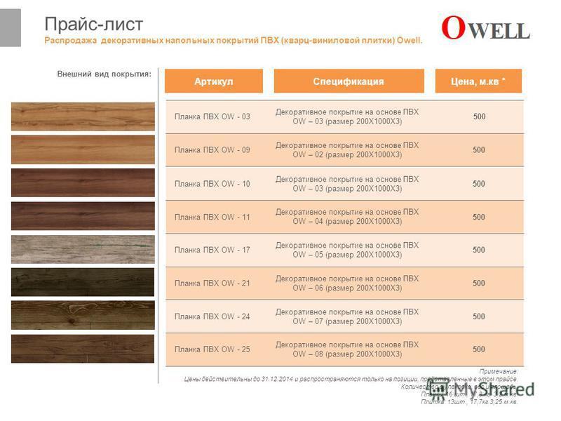 Распродажа декоративных напольных покрытий ПВХ (кварц-виниловой плитки) Owell. Прайс-лист Внешний вид покрытия: Цена, уп. Планка ПВХ OW - 03 Декоративное покрытие на основе ПВХ OW – 03 (размер 200X1000X3) 500 Цена, м.кв * Планка ПВХ OW - 09 Артикул С