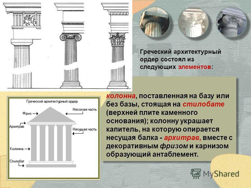 колонна, поставленная на базу или без базы, стоящая на стилобате (верхней плите каменного основания); колонну украшает капитель, на которую опирается несущая балка - архитрав, вместе с декоративным фризом и карнизом образующий антаблемент. Греческий