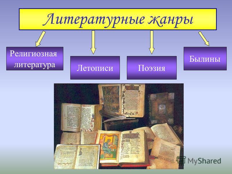 Литературные жанры Религиозная литература Поэзия Летописи Былины