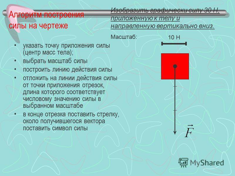 Результат действия силы зависит 1. от модуля силы 2. от направления силы 3. от точки приложения