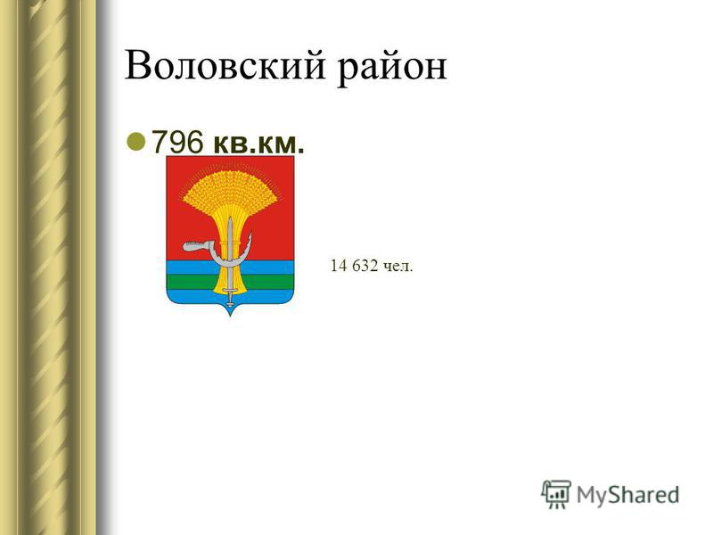 Воловский район 796 кв.км. 14 632 чел.