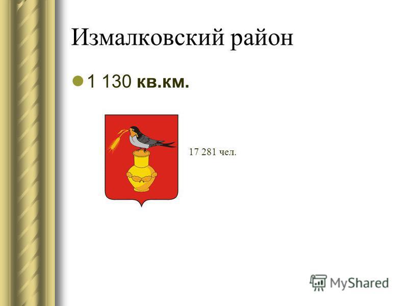 Измалковский район 1 130 кв.км. 17 281 чел.