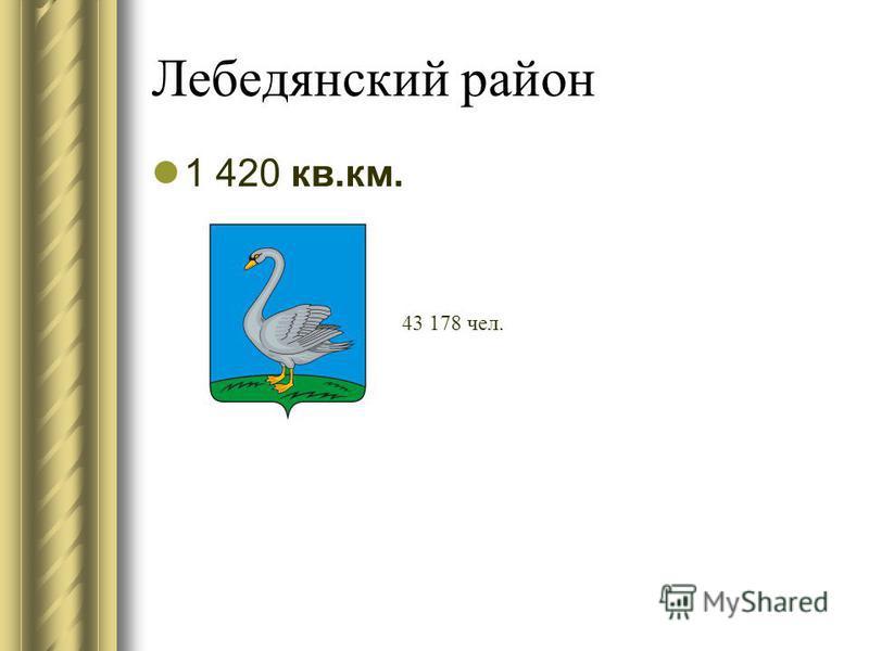 Лебедянский район 1 420 кв.км. 43 178 чел.