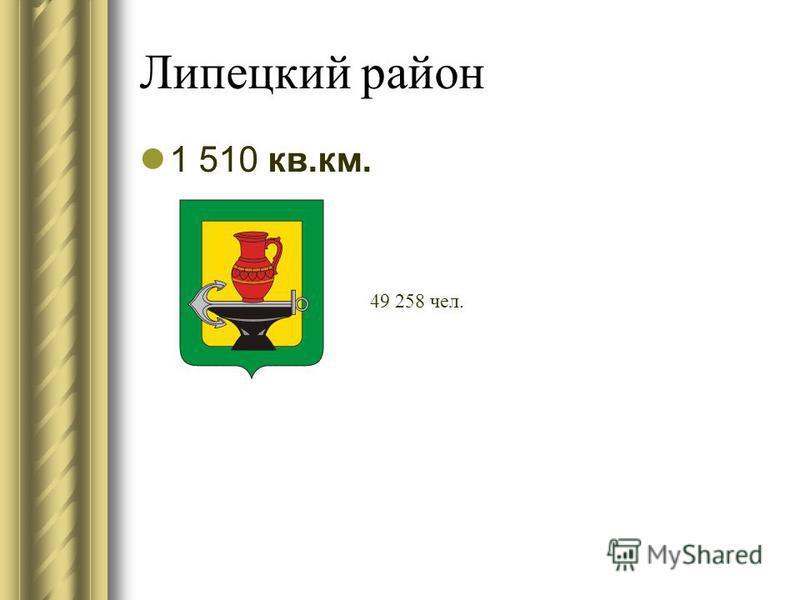 Липецкий район 1 510 кв.км. 49 258 чел.