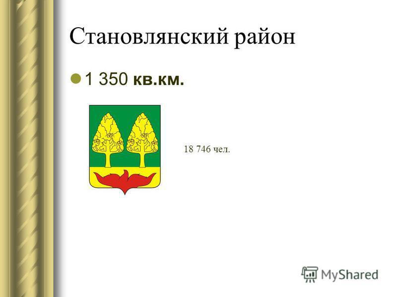 Становлянский район 1 350 кв.км. 18 746 чел.